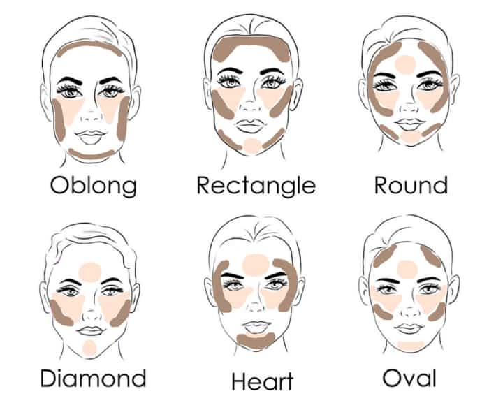contour-face-shape